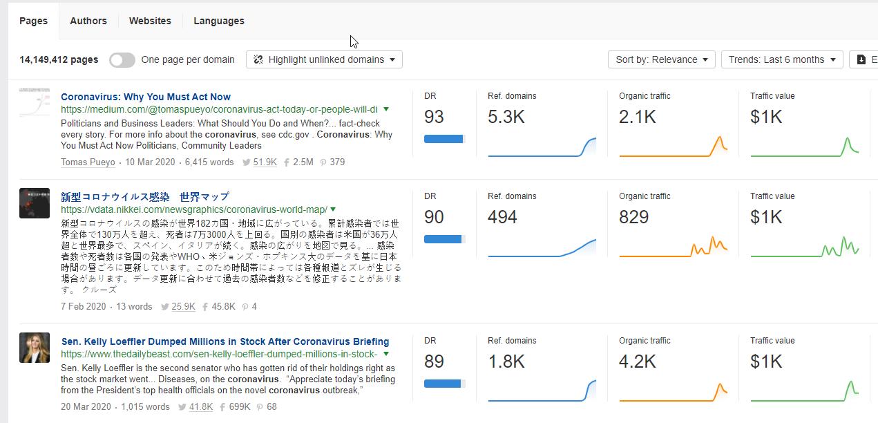 content explorer ahrefs encontrar contenido viral