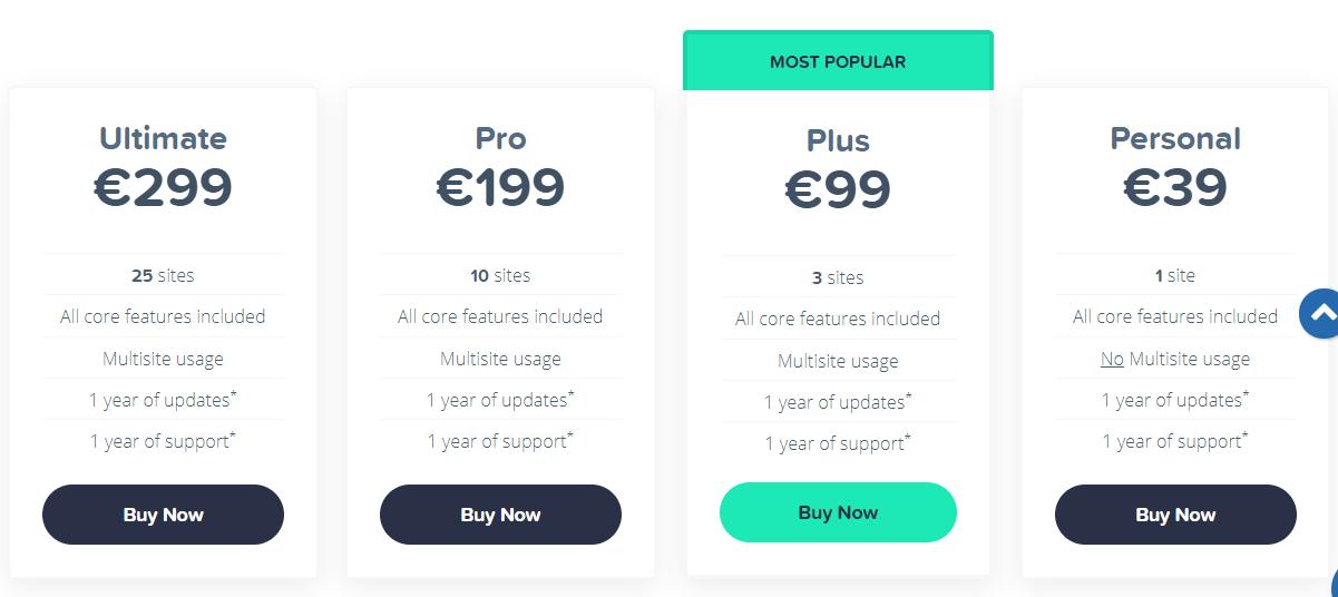 precios plugin aawp